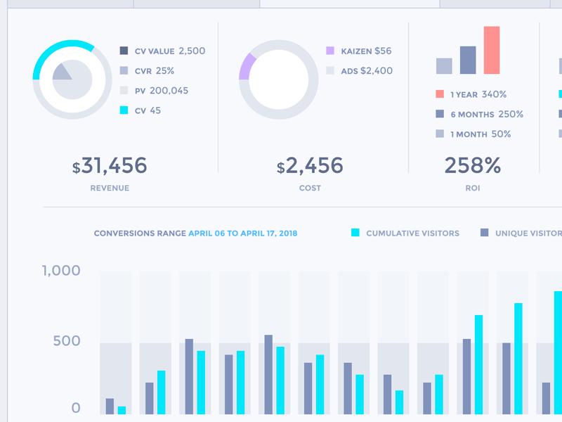 Statistics charts ui element kit ai free psds sketch app statistics charts ui element kit ai ccuart Image collections