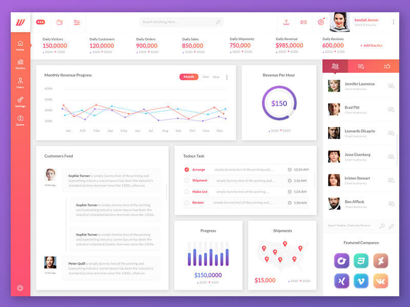 Wofsus Dashboard Template PSD