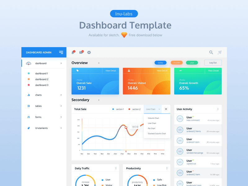 Dashboard Template Free By Inu-Labs