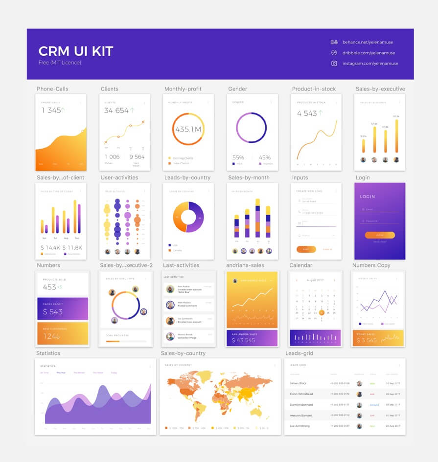 CRM Dashboard UI KIT Sketchapp