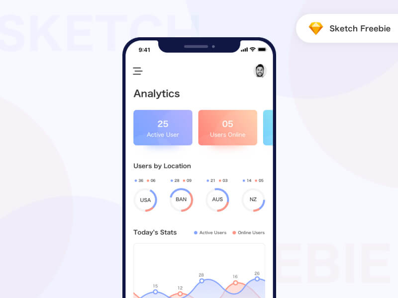 iOS Analytics Page Sketchapp
