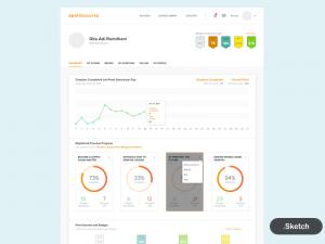 Online Learning Course Dashboard