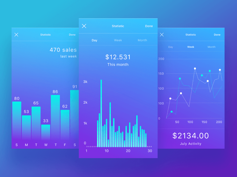 Statistic Ui Kit Sketch app