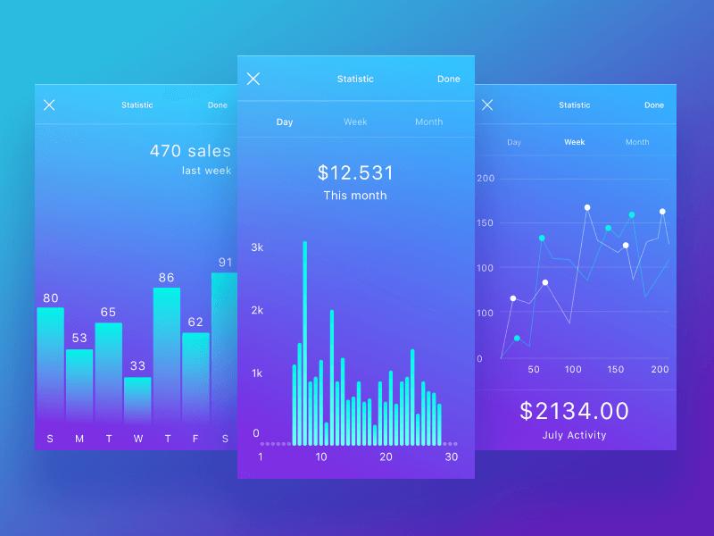 Statistic UI Kit Sketch App