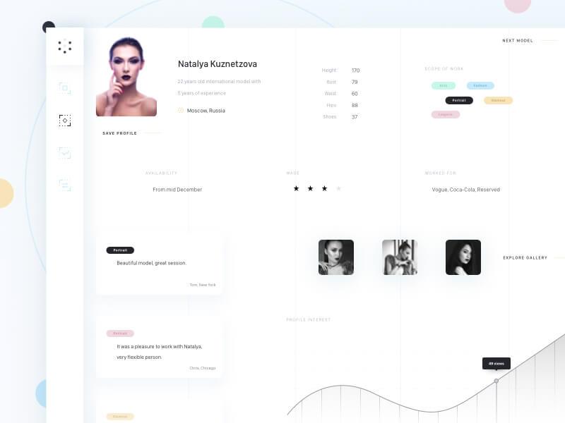 Model profile dashboard Sketch app