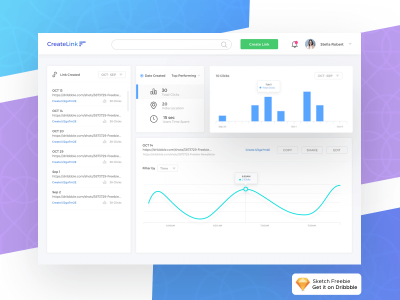 Dashboard Sketchapp Template