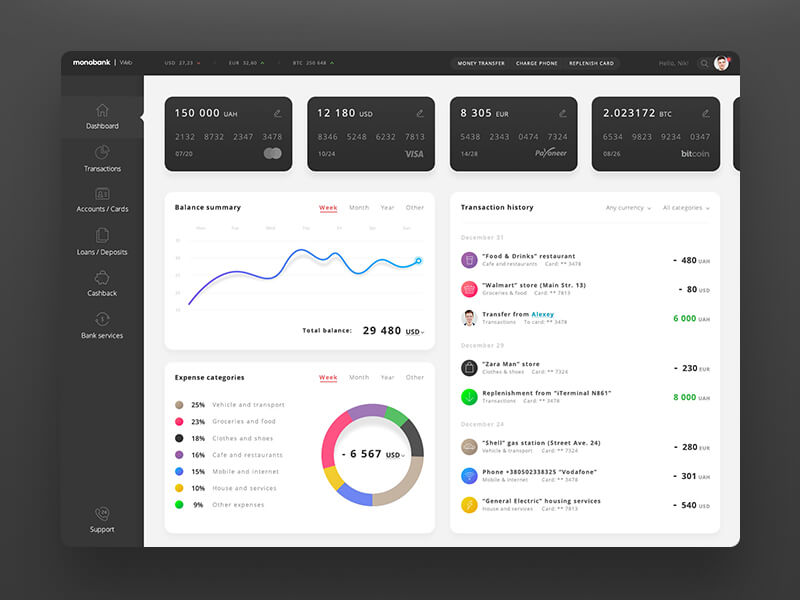 Dashboard web version concept PSD