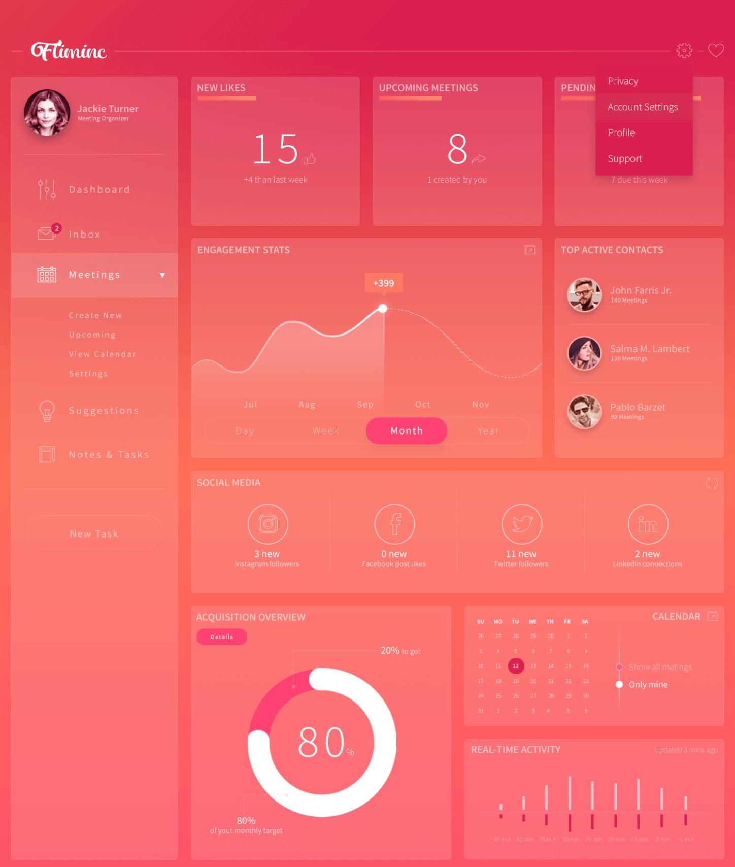 Admin Dashboard UI PSD