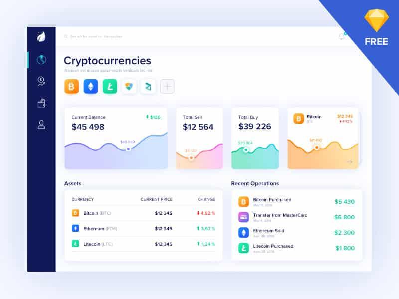 Crypto Dashboard sketchapp