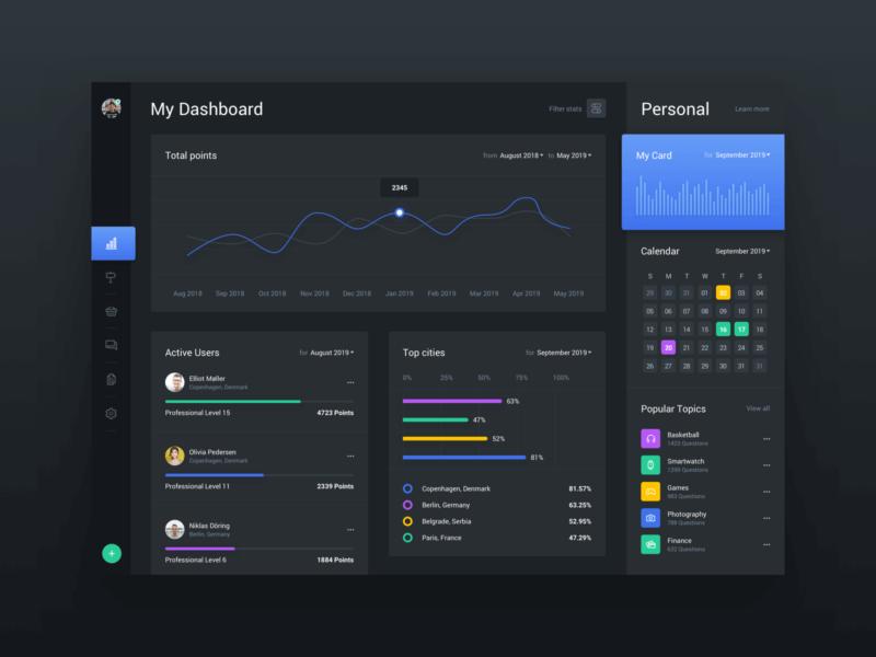 Dashboard Web App Template
