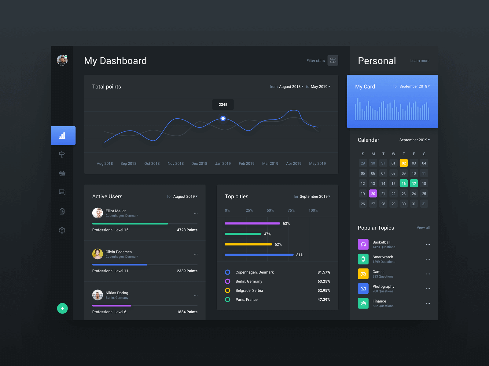 Dashboard Web App Template