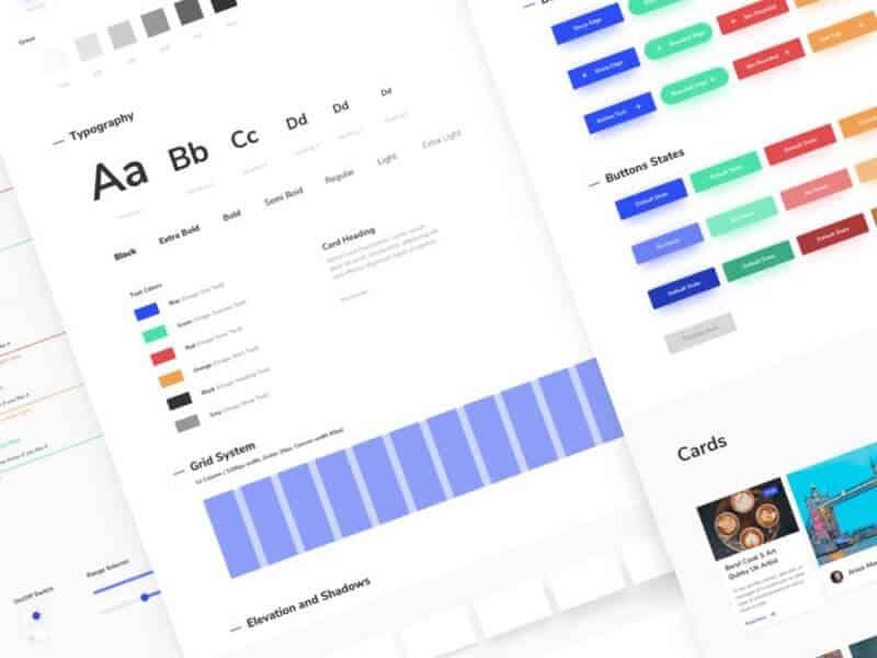 Radiance design system Sketchapp