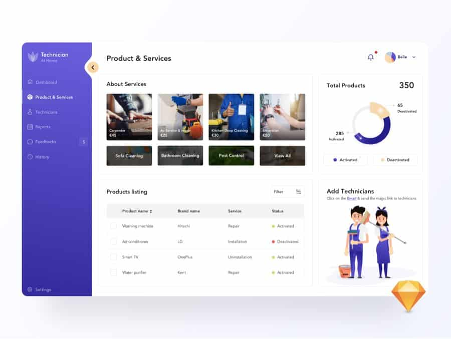 Dashboard homepage template sketch